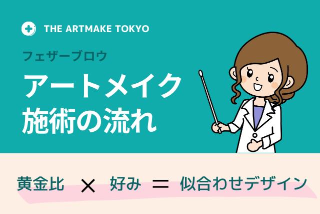 ジアートメイク東京の施術の流れ