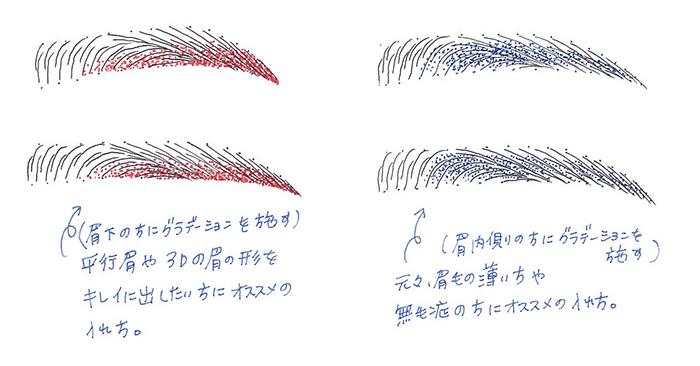 3Dアートメイク+グラデーション